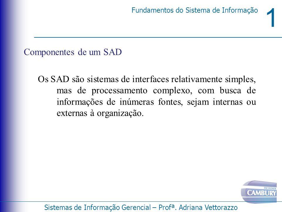 1 Fundamentos do Sistema de Informação Sistemas de Informação Gerencial – Profª. Adriana Vettorazzo Componentes de um SAD Os SAD são sistemas de inter