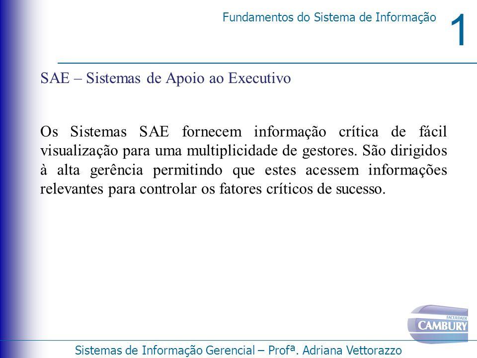1 Fundamentos do Sistema de Informação Sistemas de Informação Gerencial – Profª. Adriana Vettorazzo SAE – Sistemas de Apoio ao Executivo Os Sistemas S