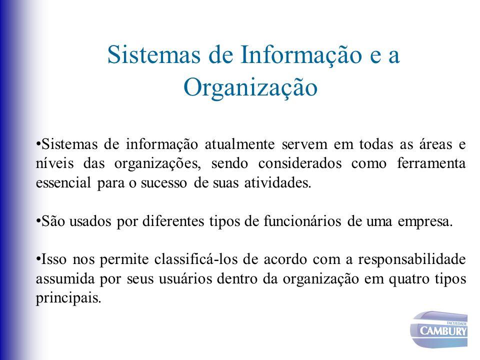 Sistemas de Informação e a Organização Sistemas de informação atualmente servem em todas as áreas e níveis das organizações, sendo considerados como f