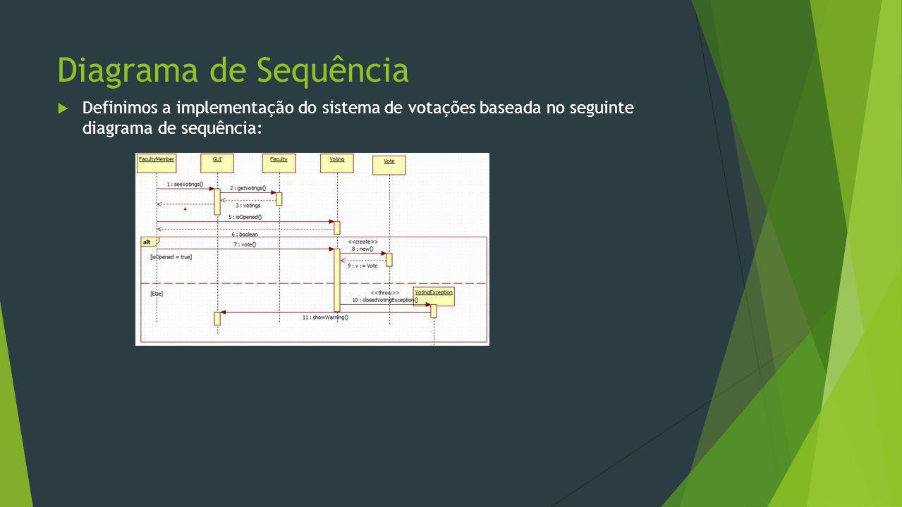 Diagrama de Sequência Definimos a implementação do sistema de votações baseada no seguinte diagrama de sequência: