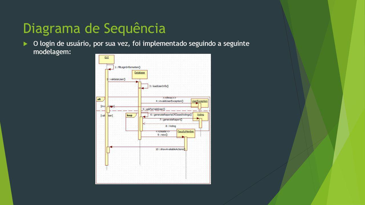 Diagrama de Sequência O login de usuário, por sua vez, foi implementado seguindo a seguinte modelagem: