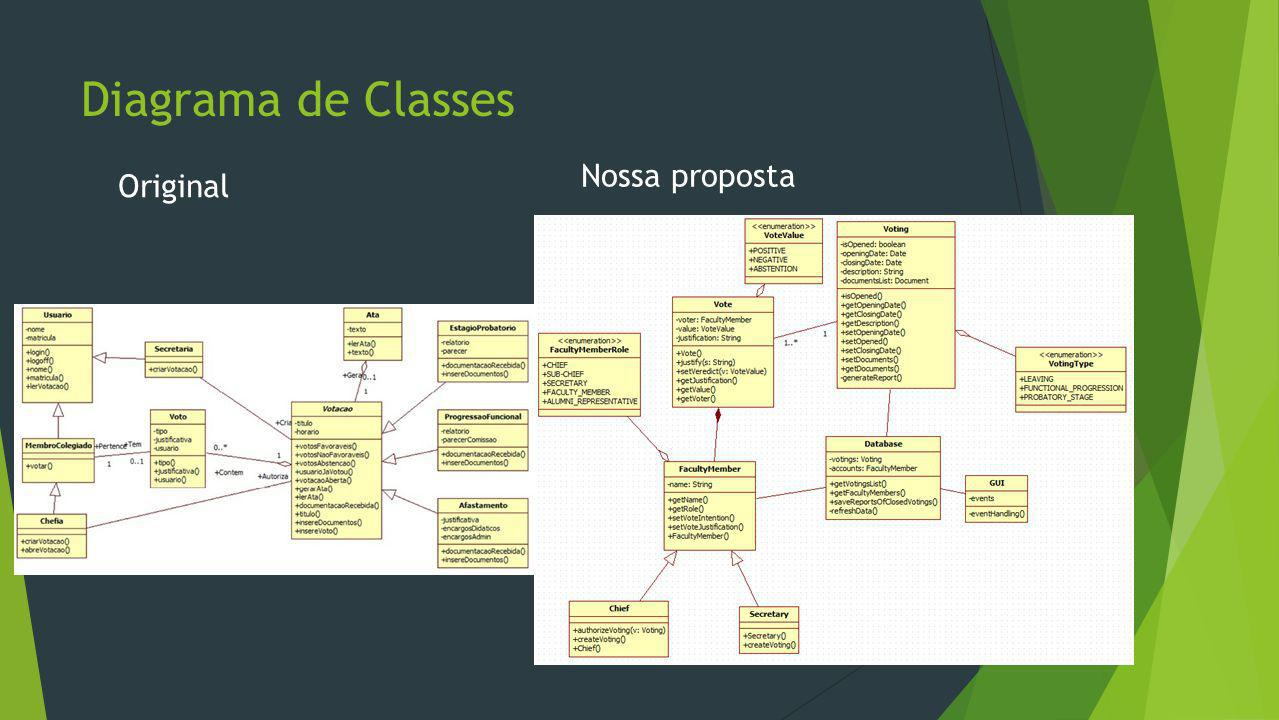 Diagrama de Classes Original Nossa proposta