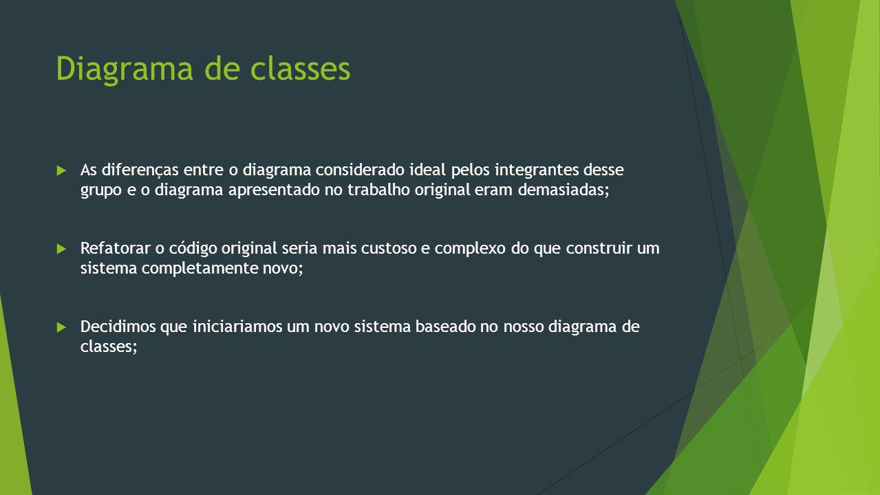 Diferenças entre o diagrama de classes e a implementação Na implementação existe uma classe chamada VotingSystem que atua como gerenciador das votações e é a única classe com a qual a interface do sistema se comunica; Modelamos no diagrama Chief e Secretary como classes derivadas de FacultyMember.