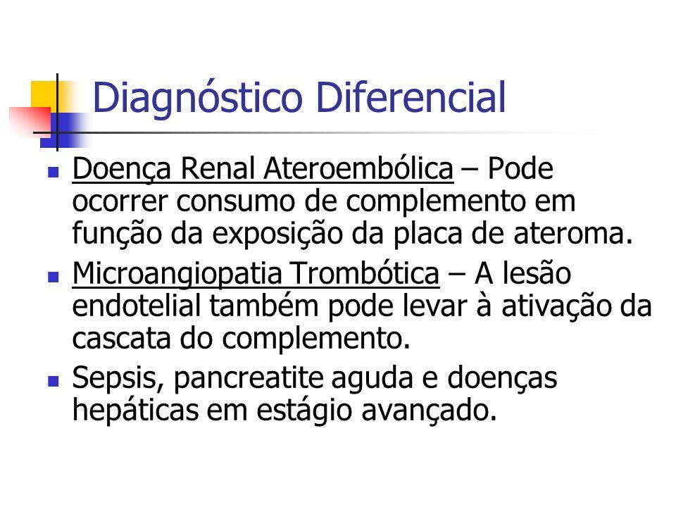 Diagnóstico Diferencial Doença Renal Ateroembólica – Pode ocorrer consumo de complemento em função da exposição da placa de ateroma. Microangiopatia T