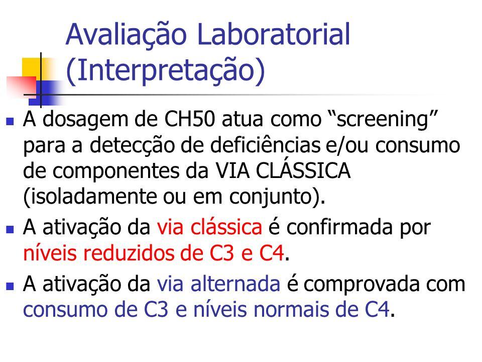 Avaliação Laboratorial (Interpretação) A dosagem de CH50 atua como screening para a detecção de deficiências e/ou consumo de componentes da VIA CLÁSSI