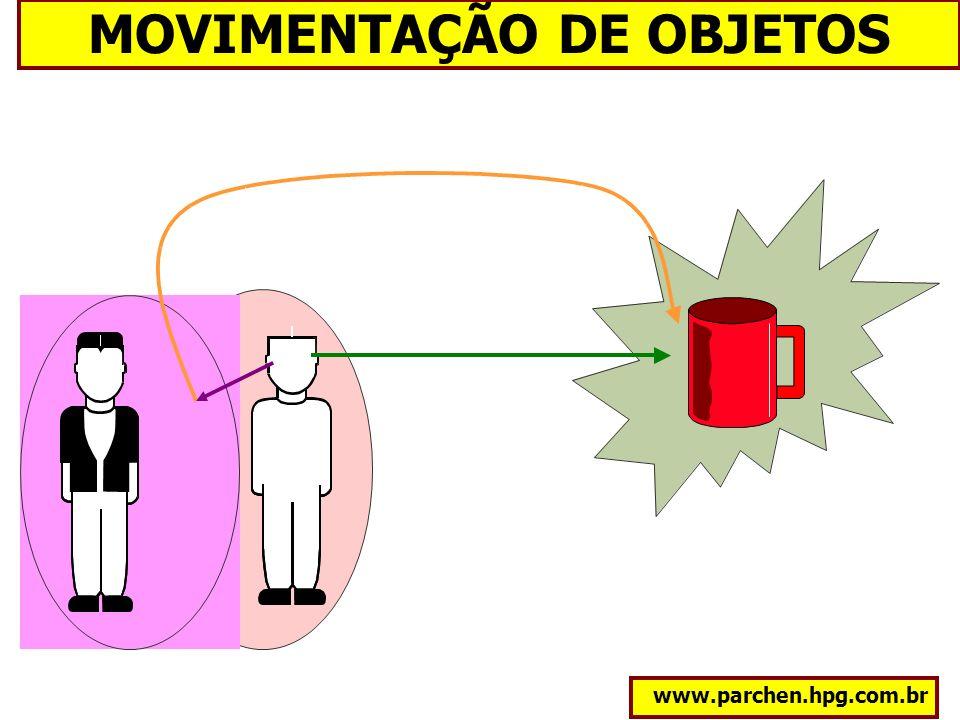 MOVIMENTAÇÃO DE OBJETOS www.parchen.hpg.com.br