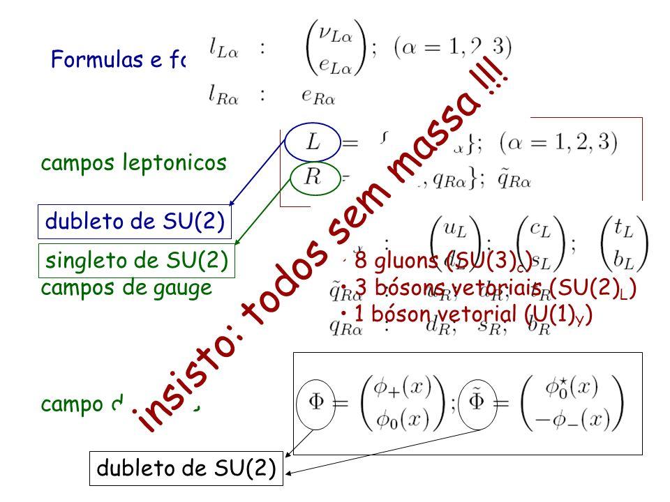Formulas e formulas e mais formulas… campos leptonicos campo de Higgs campos de gauge 8 gluons (SU(3) c ) 3 bósons vetoriais (SU(2) L ) 1 bóson vetori