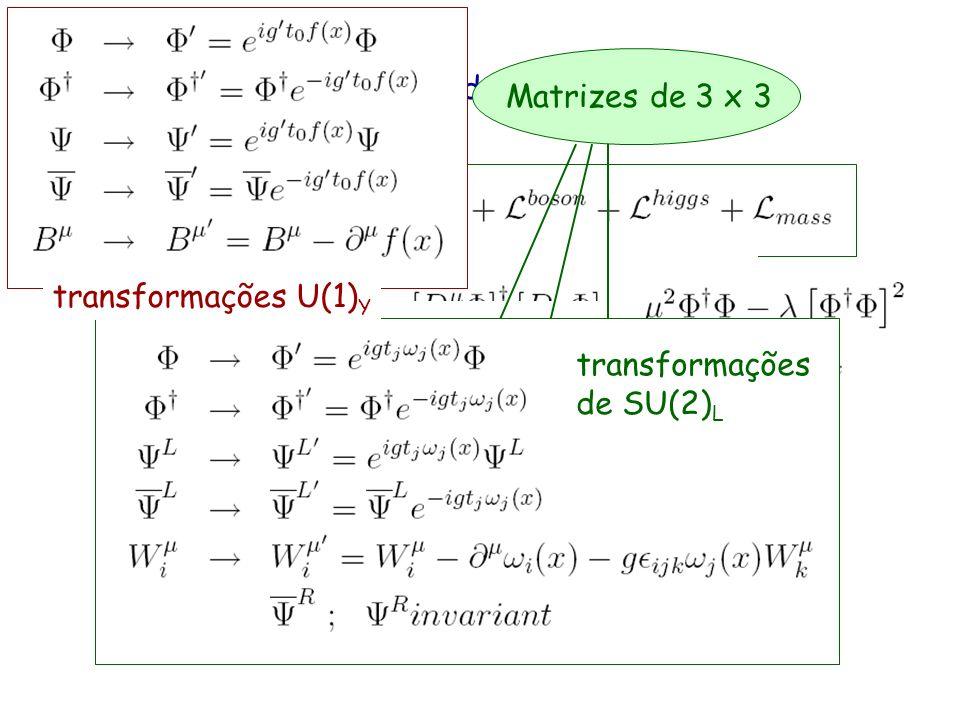 Lagrangeano do Modelo Padrão Matrizes de 3 x 3 transformações de SU(2) L transformações U(1) Y