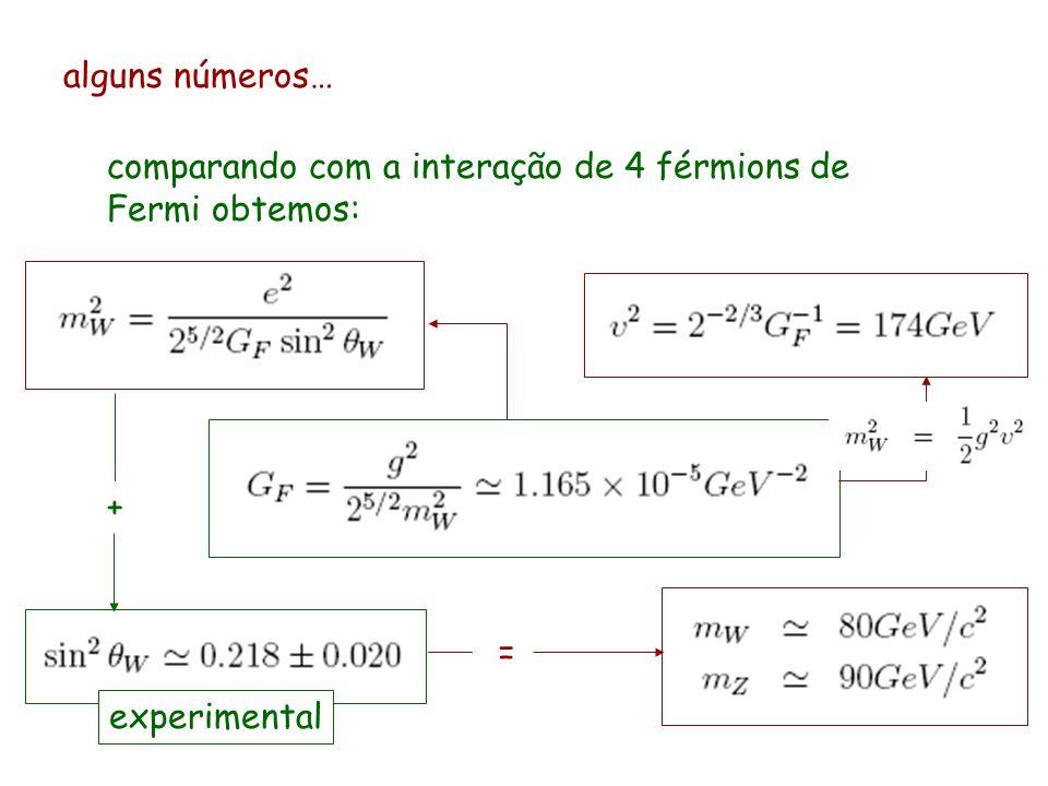 alguns números… comparando com a interação de 4 férmions de Fermi obtemos: = + experimental
