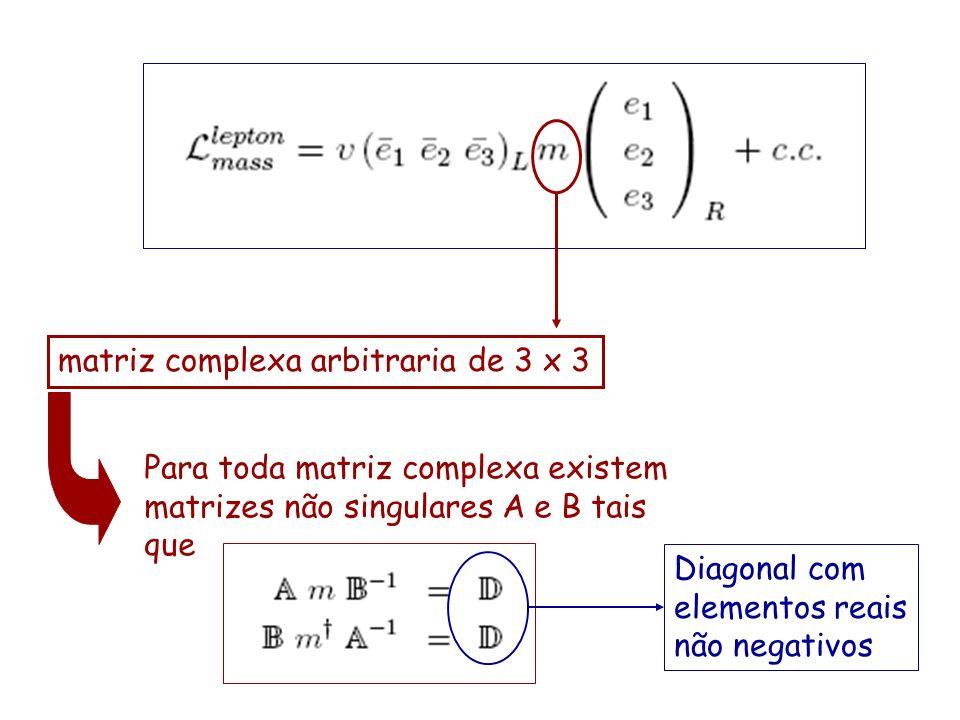 matriz complexa arbitraria de 3 x 3 Para toda matriz complexa existem matrizes não singulares A e B tais que Diagonal com elementos reais não negativo