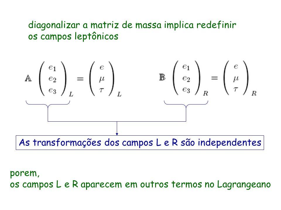 diagonalizar a matriz de massa implica redefinir os campos leptônicos As transformações dos campos L e R são independentes porem, os campos L e R apar