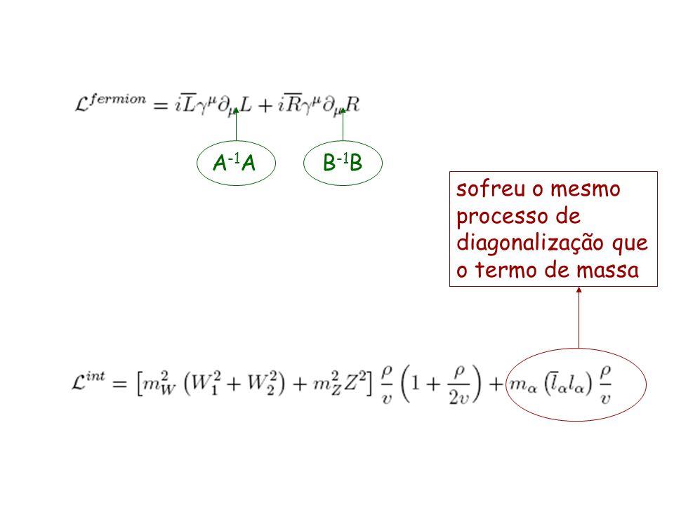 A -1 AB -1 B sofreu o mesmo processo de diagonalização que o termo de massa