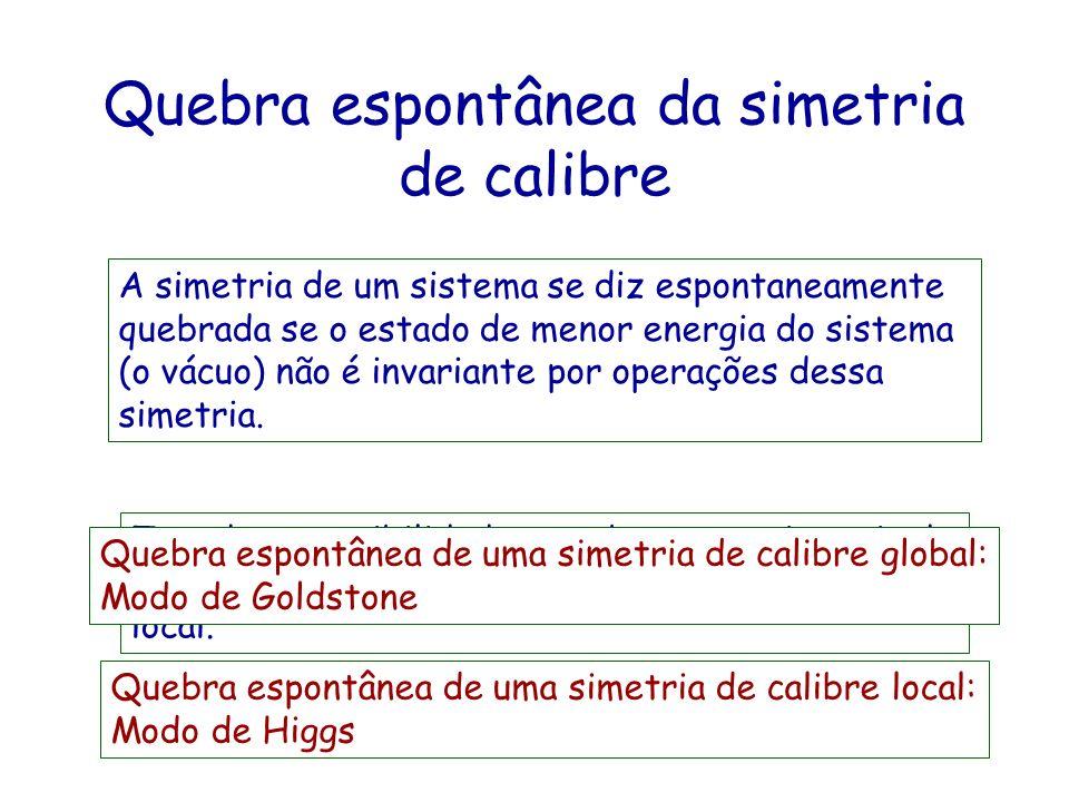 Quebra espontânea da simetria de calibre A simetria de um sistema se diz espontaneamente quebrada se o estado de menor energia do sistema (o vácuo) nã