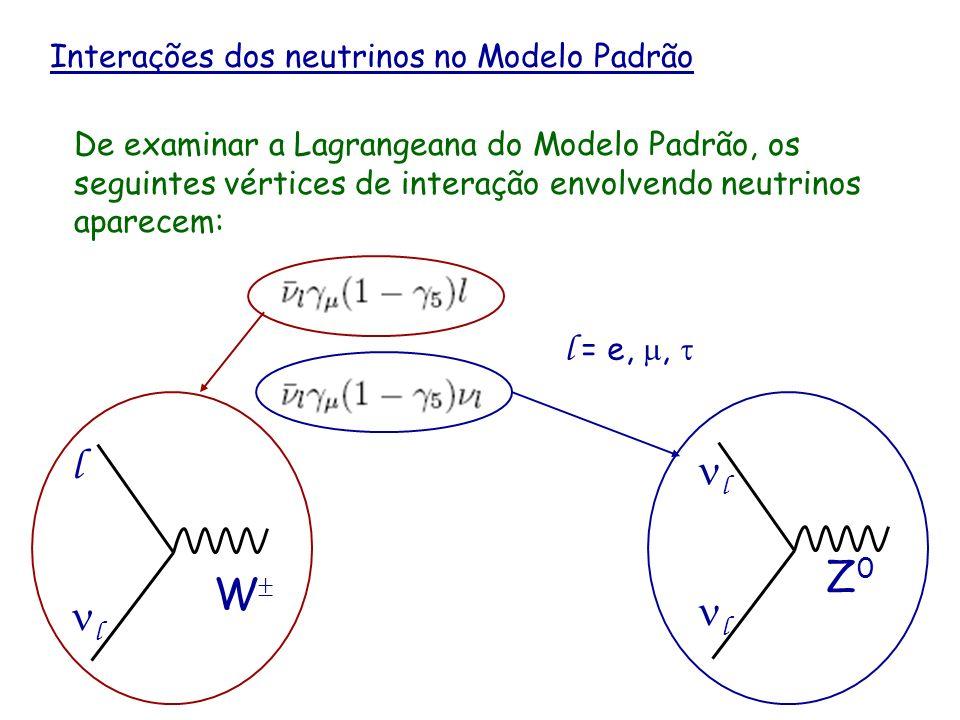 Interações dos neutrinos no Modelo Padrão De examinar a Lagrangeana do Modelo Padrão, os seguintes vértices de interação envolvendo neutrinos aparecem