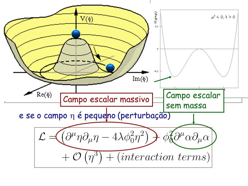 reescrevemos o campo como então e se o campo é pequeno (perturbação) Boson de Goldstone Valor de no vacuo Campo escalar massivoCampo escalar sem massa