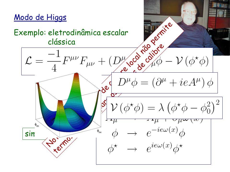 Modo de Higgs Exemplo: eletrodinâmica escalar clássica simetria local Notar que a simetria de calibre local não permite termos de massa para os campos