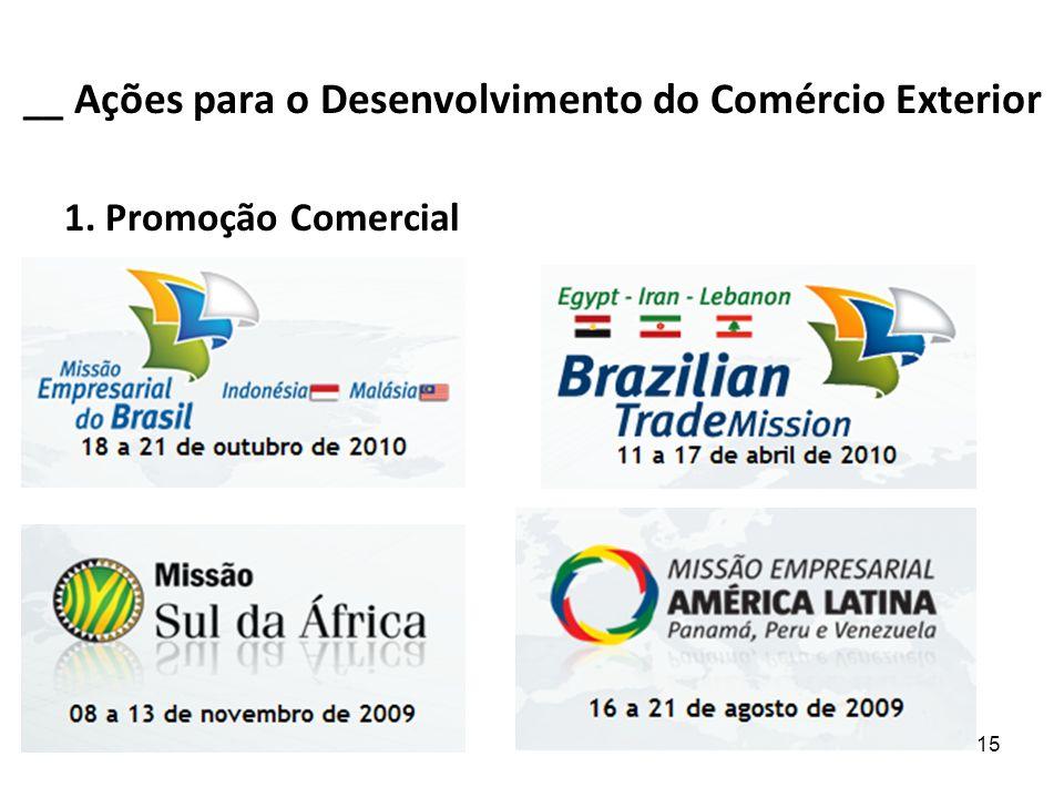 15 __ Ações para o Desenvolvimento do Comércio Exterior 1. Promoção Comercial