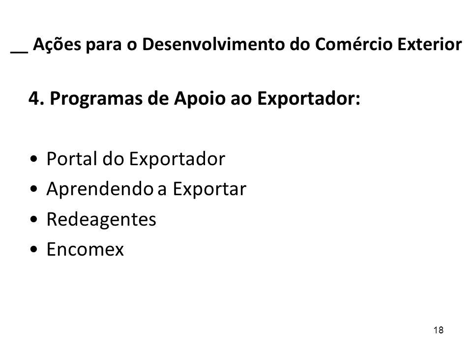 18 __ Ações para o Desenvolvimento do Comércio Exterior 4. Programas de Apoio ao Exportador: Portal do Exportador Aprendendo a Exportar Redeagentes En
