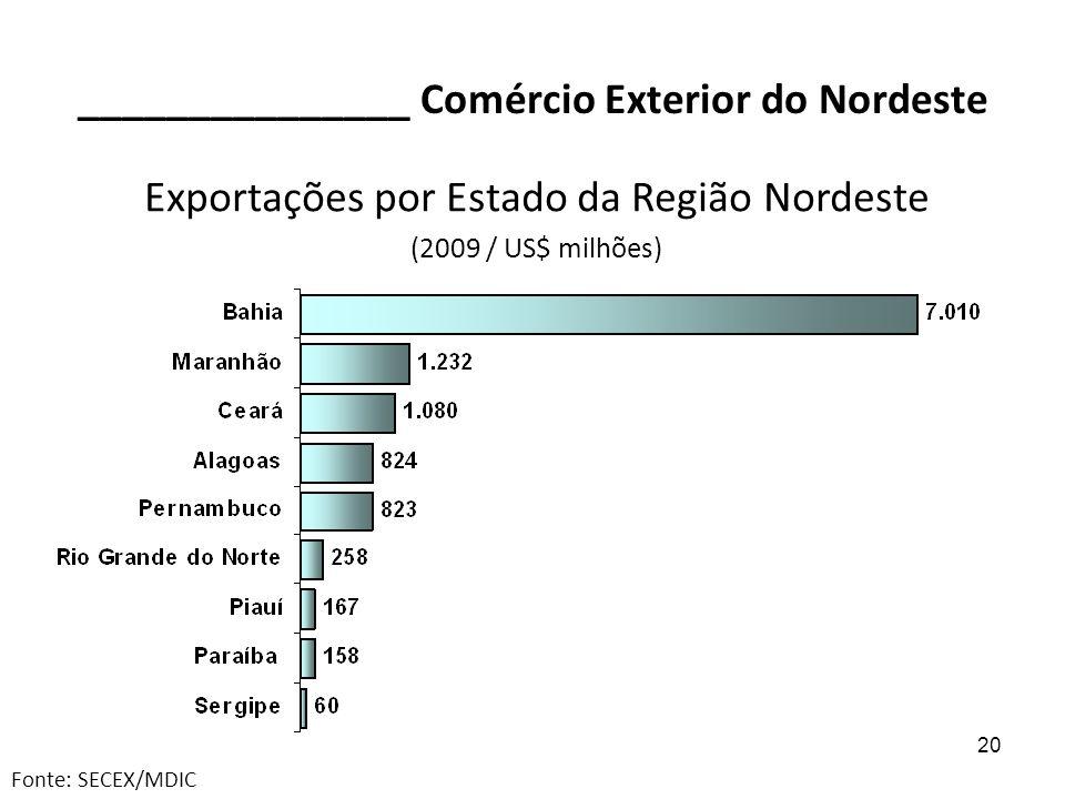 20 _______________ Comércio Exterior do Nordeste Exportações por Estado da Região Nordeste (2009 / US$ milhões) Fonte: SECEX/MDIC