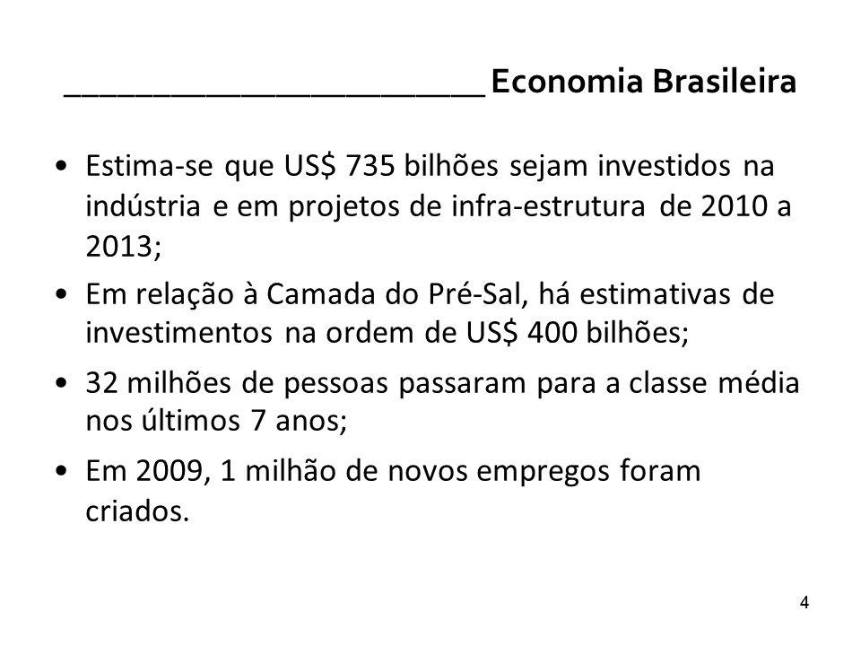 55 __________________________ Economia Brasileira Programas Mobilizadores em Áreas Estratégicas Complexo Industrial da Saúde Tecnologias de Informação e Comunicação Energia Nuclear Complexo Industrial de Defesa NanotecnologiaBiotecnologia Programas para Consolidar e Expandir a Liderança Aeronáutica Petróleo, Gás natural e Petroquímica BioetanolMineraçãoSiderurgia Celulose e Papel Carnes Programas para Fortalecer a Competitividade Complexo Automotivo Bens de Capital Têxtil e Confecções Madeira e Móveis Higiene, Perfumaria e Cosméticos Cosntrução Civil Complexo de Serviços Indústria Naval e Cabotagem Couro, Calçados e Artefatos AgroindústriasBiodieselPlásticosBrinquedosEletroeletrônicosTrigo Política de Desenvolvimento Produtivo - PDP