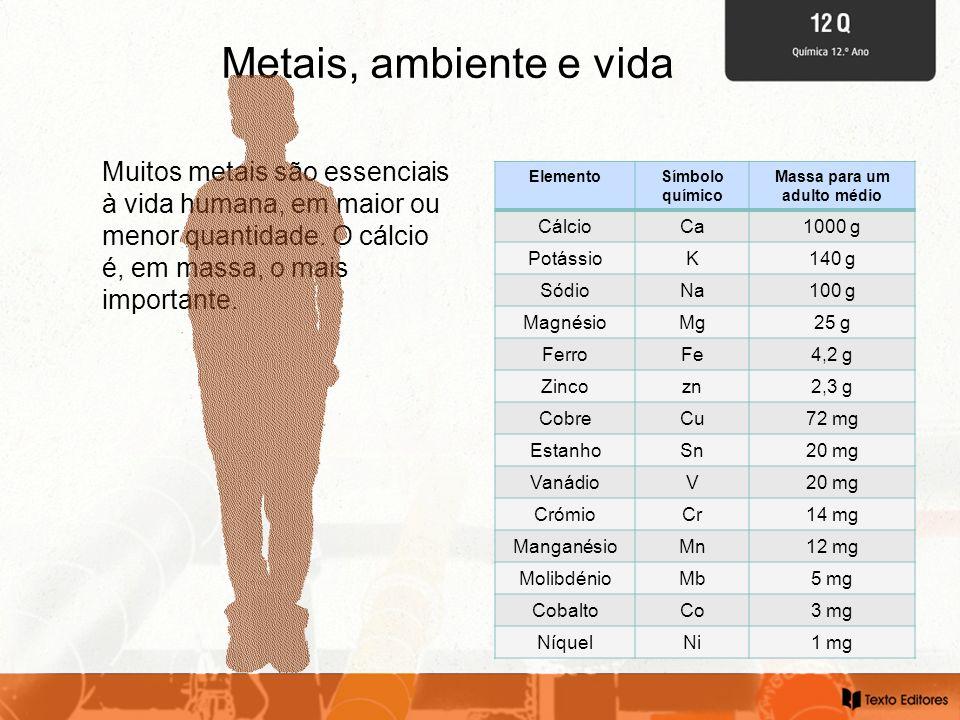 Metais, ambiente e vida Muitos metais são essenciais à vida humana, em maior ou menor quantidade. O cálcio é, em massa, o mais importante. ElementoSím