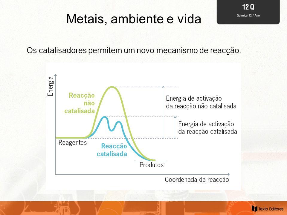 Metais, ambiente e vida Os catalisadores permitem um novo mecanismo de reacção.