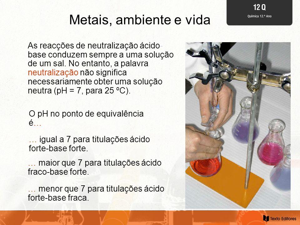 Metais, ambiente e vida As reacções de neutralização ácido- base conduzem sempre a uma solução de um sal. No entanto, a palavra neutralização não sign