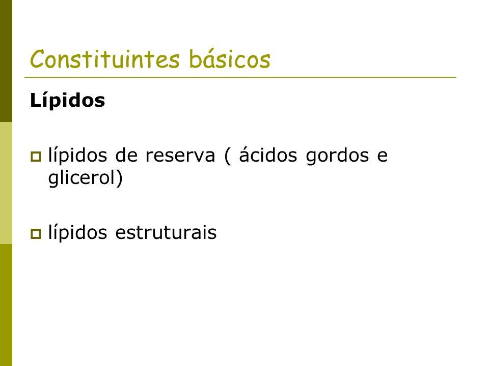 Constituintes básicos Lípidos lípidos de reserva ( ácidos gordos e glicerol) lípidos estruturais