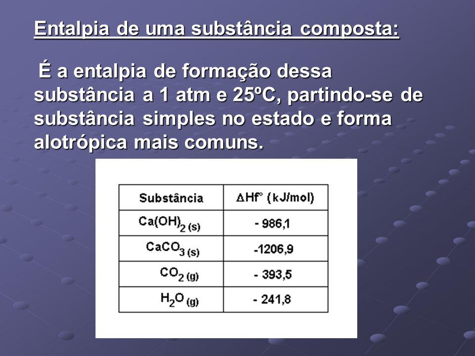 Entalpia de uma substância composta: É a entalpia de formação dessa substância a 1 atm e 25ºC, partindo-se de substância simples no estado e forma alo