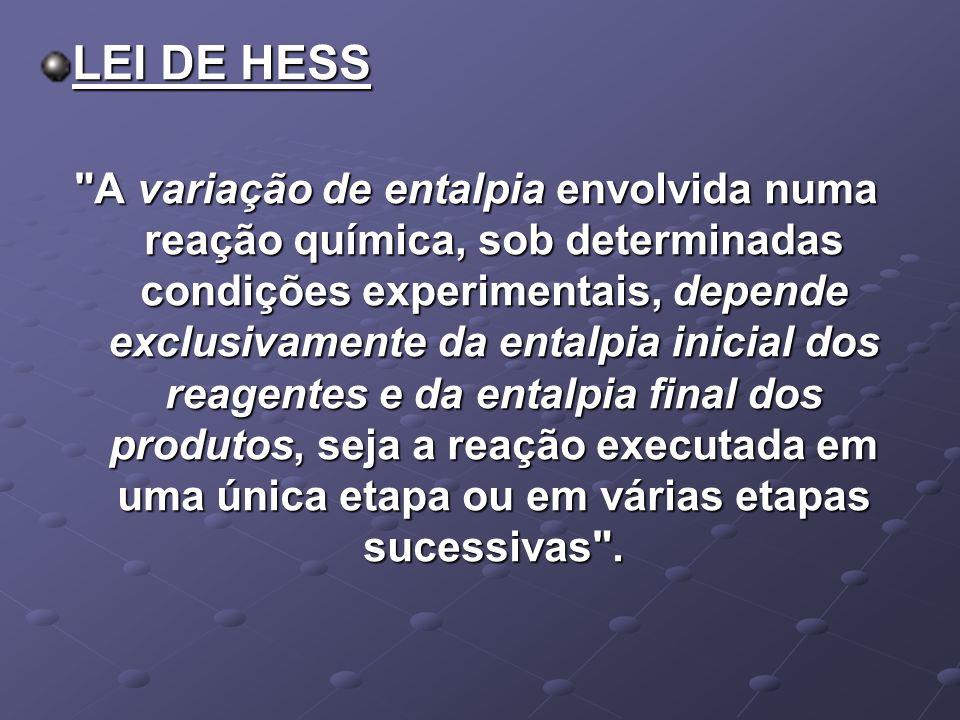 LEI DE HESS
