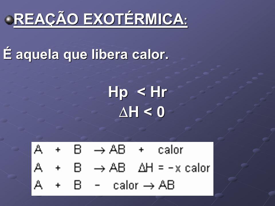 Exemplo: C (s) + O 2(g) CO 2(g) H= -94 Kcal/mol CH 4(g) + 2O 2(g) CO 2(g) + 2H 2 O (g) H= -213 Kcal/ mol