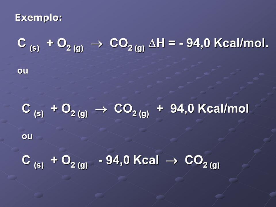 C (s) + O 2 (g) CO 2 (g) H = - 94,0 Kcal/mol. ou C (s) + O 2 (g) CO 2 (g) + 94,0 Kcal/mol ou C (s) + O 2 (g) - 94,0 Kcal CO 2 (g) Exemplo: