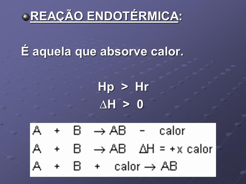 Essa lei é muito útil para determinar indiretamente calor de reação, impossível de ser medido experimentalmente.