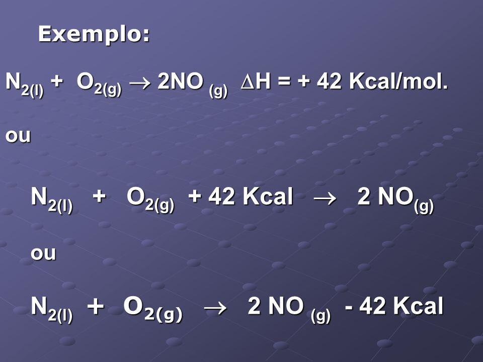 N 2(l) + O 2(g) 2NO (g) H = + 42 Kcal/mol. ou N 2(l) + O 2(g) + 42 Kcal 2 NO (g) ou N 2(l) + O 2(g) 2 NO (g) - 42 Kcal Exemplo: