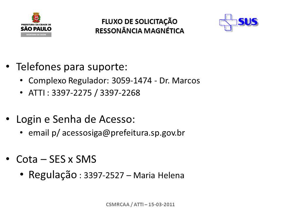 FLUXO DE SOLICITAÇÃO RESSONÂNCIA MAGNÉTICA CSMRCAA / ATTI – 15-03-2011 Telefones para suporte: Complexo Regulador: 3059-1474 - Dr. Marcos ATTI : 3397-