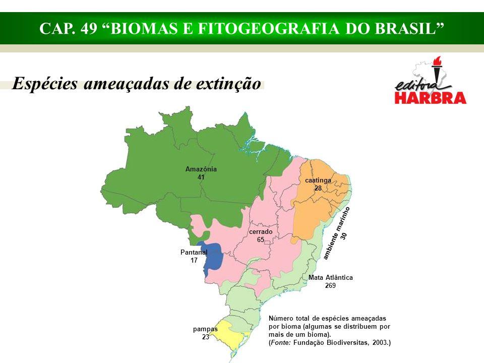 CAP. 49 BIOMAS E FITOGEOGRAFIA DO BRASIL Espécies ameaçadas de extinção caatinga 28 cerrado 65 Pantanal 17 ambiente marinho 30 Mata Atlântica 269 pamp