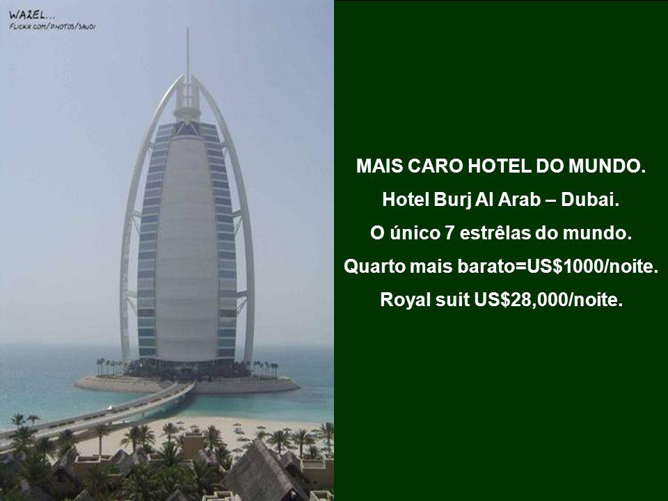 MAIS CARO HOTEL DO MUNDO.Hotel Burj Al Arab – Dubai.
