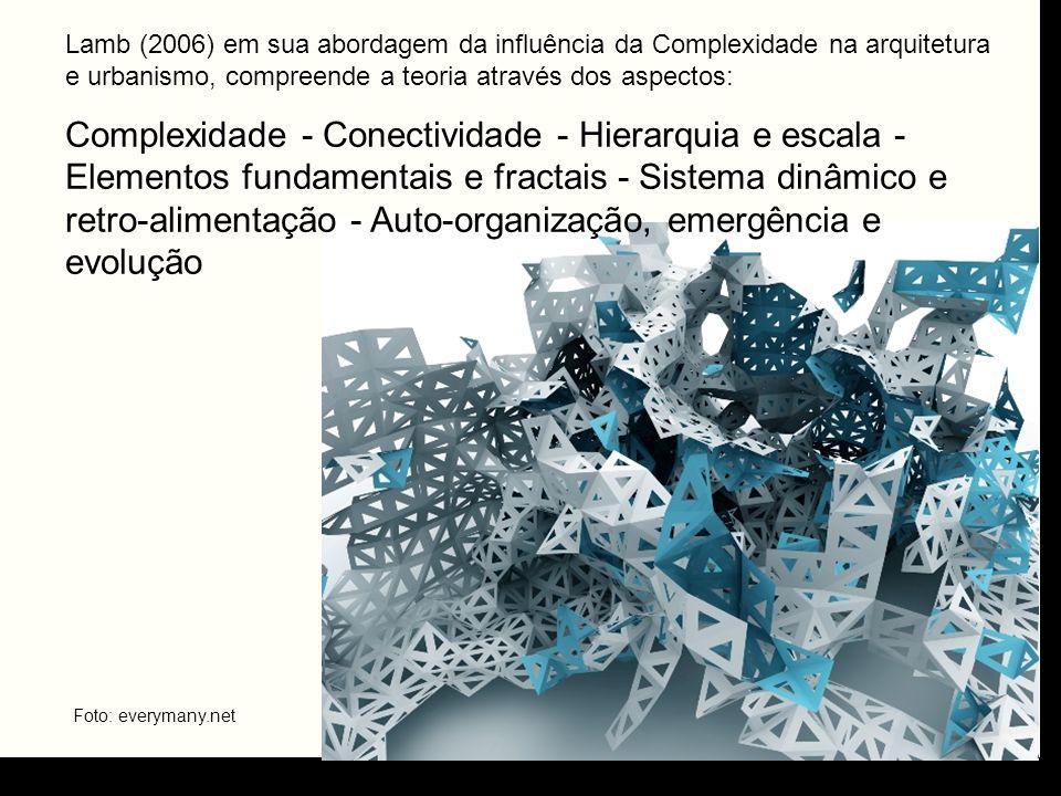 Lamb (2006) em sua abordagem da influência da Complexidade na arquitetura e urbanismo, compreende a teoria através dos aspectos: Complexidade - Conect