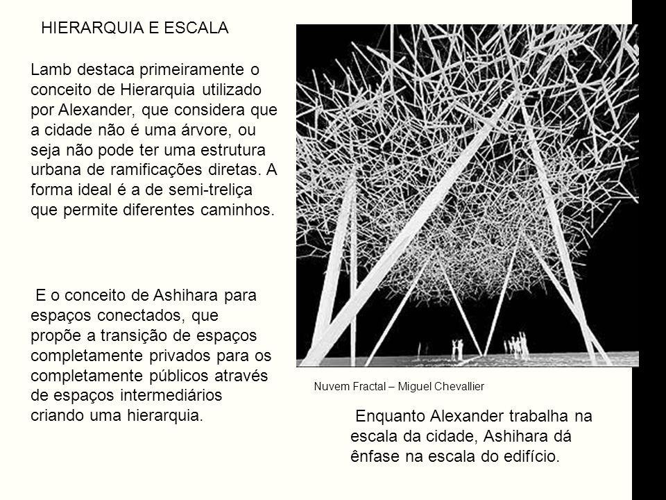 HIERARQUIA E ESCALA Lamb destaca primeiramente o conceito de Hierarquia utilizado por Alexander, que considera que a cidade não é uma árvore, ou seja