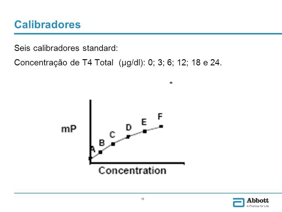 16 Calibradores Seis calibradores standard: Concentração de T4 Total (µg/dl): 0; 3; 6; 12; 18 e 24.