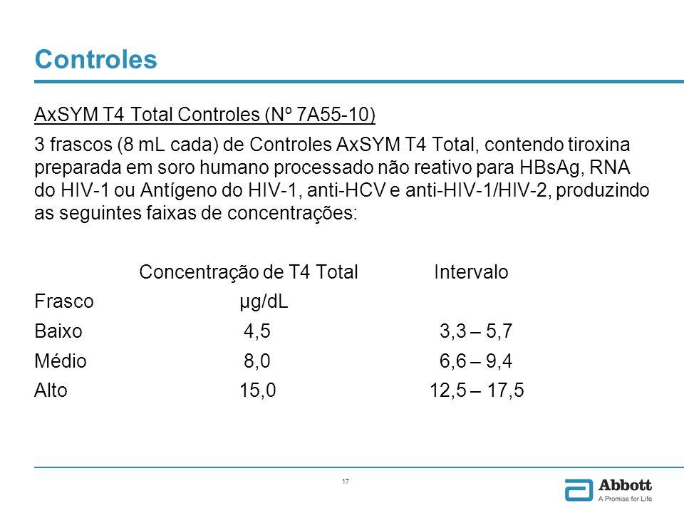 17 Controles AxSYM T4 Total Controles (Nº 7A55-10) 3 frascos (8 mL cada) de Controles AxSYM T4 Total, contendo tiroxina preparada em soro humano proce
