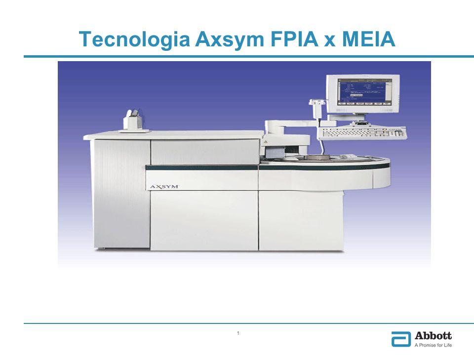 2 Centro de procesamento Suporte para células matrix Centro de suprimentos Centro de controle do sistema Centro de amostras DESCRIÇÃO DO ANALISADOR AxSYM