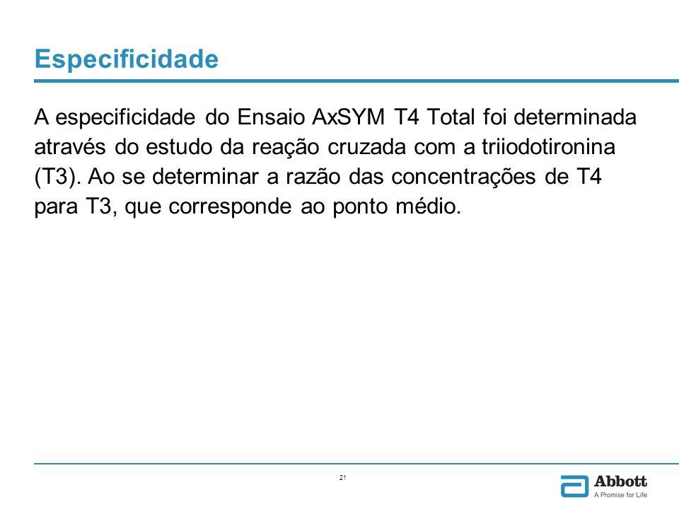 21 Especificidade A especificidade do Ensaio AxSYM T4 Total foi determinada através do estudo da reação cruzada com a triiodotironina (T3). Ao se dete