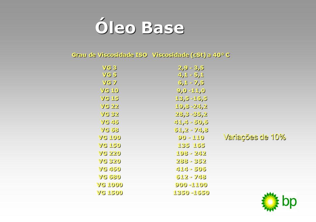 A viscosidade varia entre 22 e 1500 cSt a 40 °C Para os rolamentos, por exemplo : Velocidade Viscosidade Viscosidade Carga Óleo Base