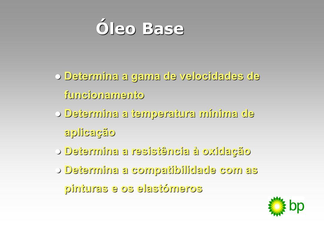 Características das massas e ensaios de performance Penetração Penetração Estabilidade mecânica Estabilidade mecânica Separação do óleo Separação do óleo Ponto de gota Ponto de gota Resistência à água Resistência à água Pressão de fluxo Pressão de fluxo Performance anti-ferrugem (Emcor) Performance anti-ferrugem (Emcor) Performance de extrema pressão (Timken / ensaio 4 esferas) Performance de extrema pressão (Timken / ensaio 4 esferas) Ensaios de rolamentos Ensaios de rolamentos
