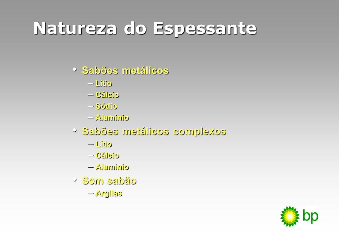 LítioCálcioSódioAluminio Temp.Fusão Ponto de gota 180 - 26090 - 110150 - 200110 - 120 Temp.