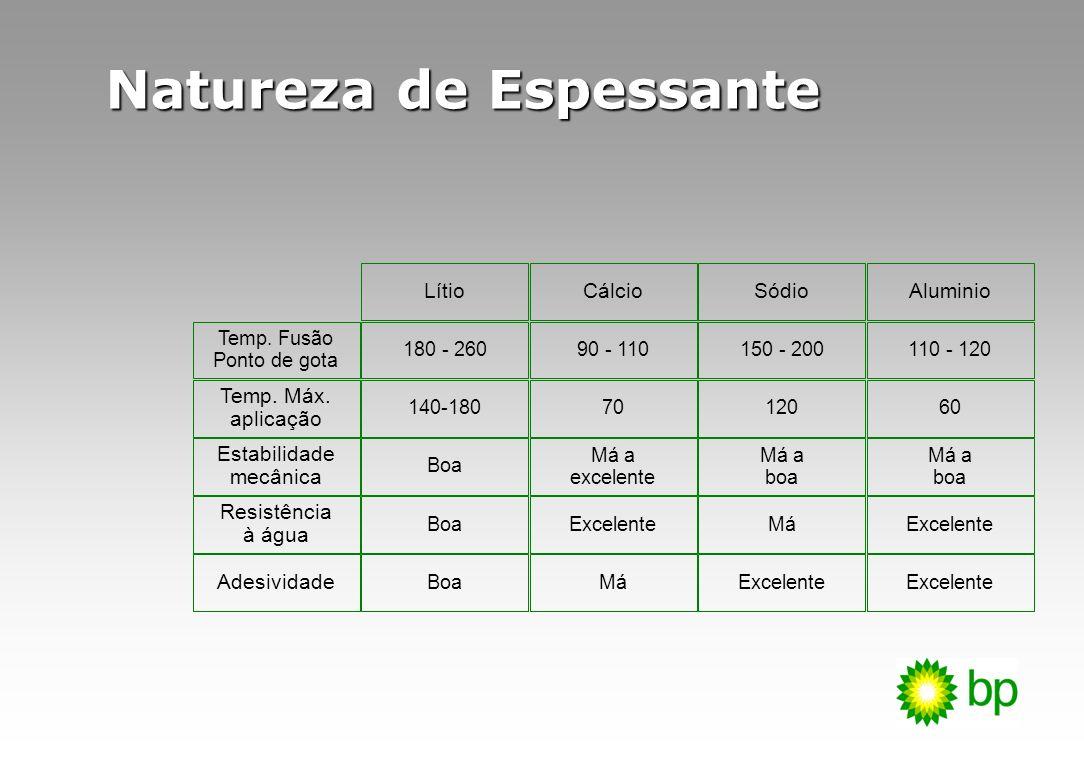 Obtidos por neutralização de um ácido gordo, ou por saponificação.Obtidos por neutralização de um ácido gordo, ou por saponificação.