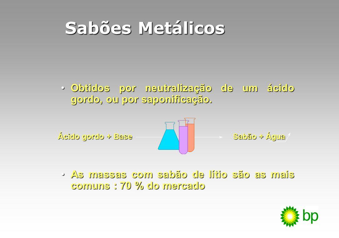 Um sabão complexo é formado a partir de dois ou mais ácidos.Um sabão complexo é formado a partir de dois ou mais ácidos.