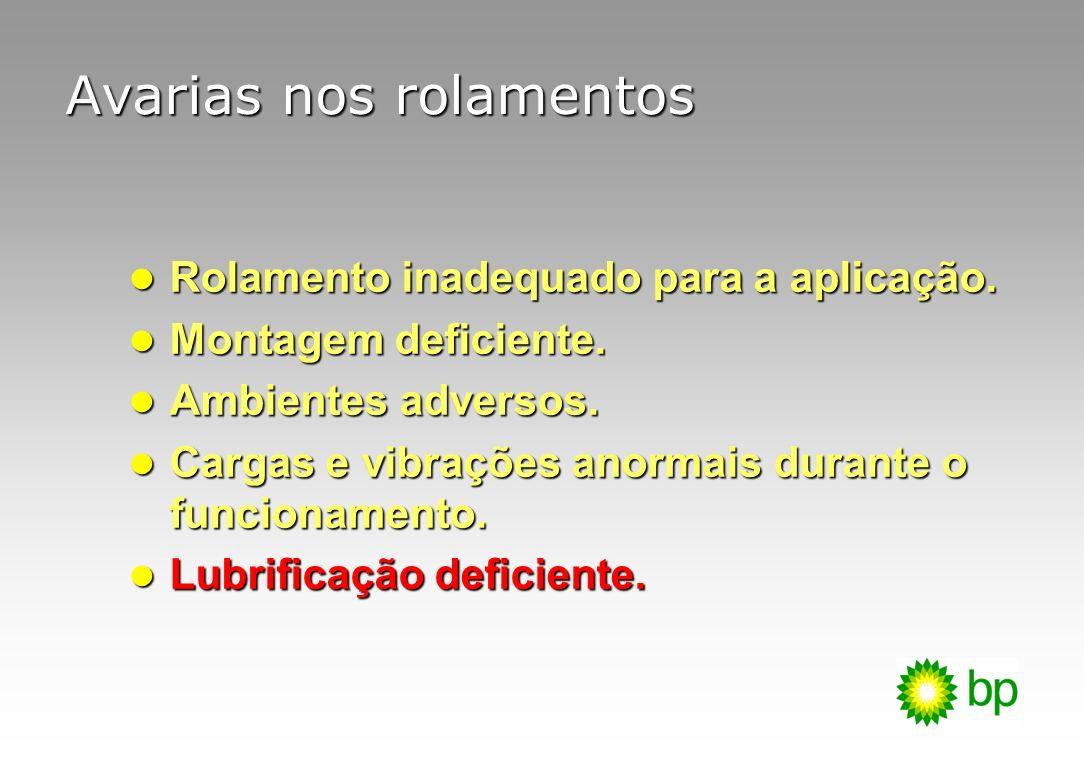Lubrificação deficiente Massa lubrificante não adequada Massa lubrificante não adequada Insuficiência de massa nas zonas de contacto Insuficiência de massa nas zonas de contacto Excesso de massa lubrificante Excesso de massa lubrificante Contaminações (impurezas) Contaminações (impurezas)