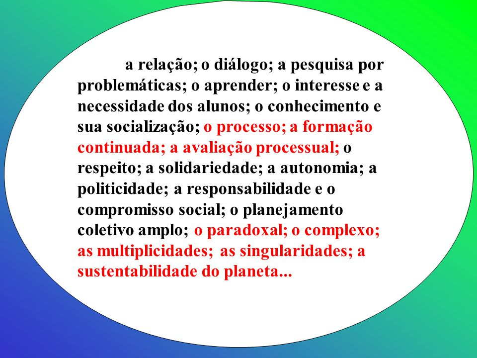 a relação; o diálogo; a pesquisa por problemáticas; o aprender; o interesse e a necessidade dos alunos; o conhecimento e sua socialização; o processo;